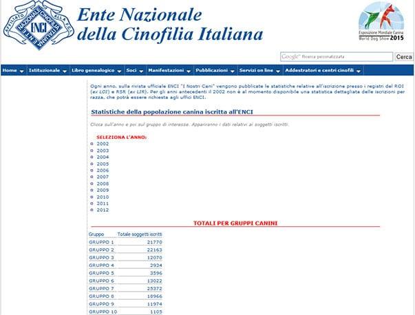 enci_stats